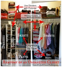 Anatomy of an Organized Closet via Renée at Great Peace Academy